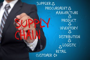 supply_chain